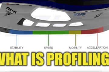 What is hockey skate blade profiling